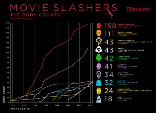 movie_slashers